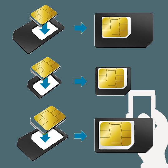 simkaart-adapters